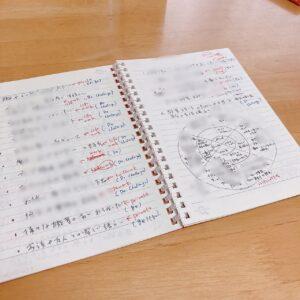 幸せになるノート